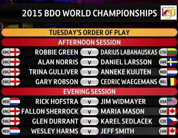 Jim Widmayer plays 2nd round this afternoon in BDO Lakeside